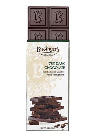 75% Dark Chocolate